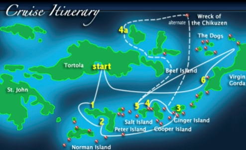 Cuan Law BVI Sailing Route