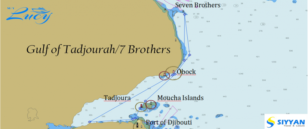 MSY Lucy Seven Brothers/Tadjourah Itinerary